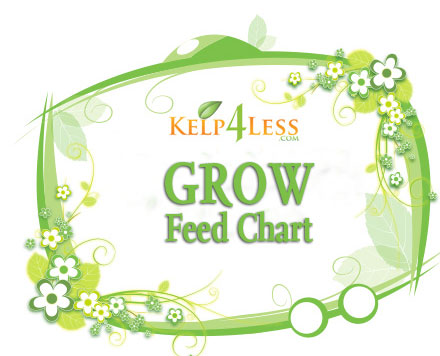 Kelp4less Grow Feed Chart