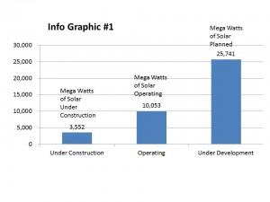 InfoGraphic.11