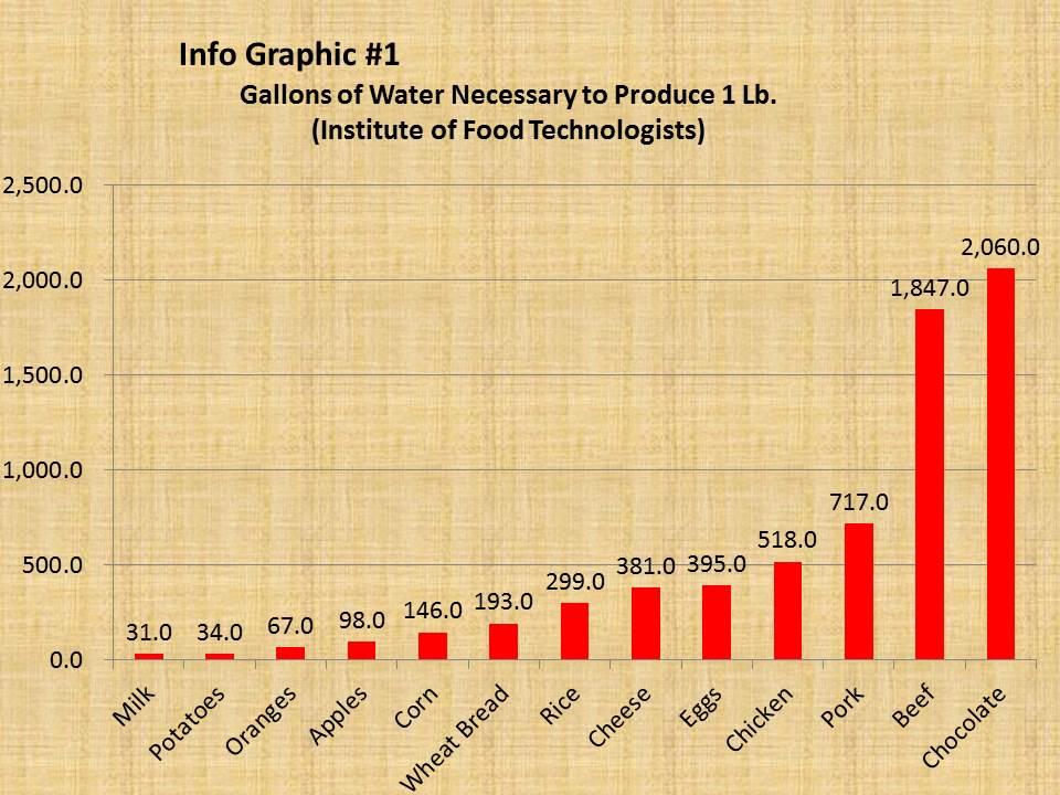 InfoGraphic.112.1