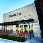 Food Safety Spook – Chipotle Restaurant and More