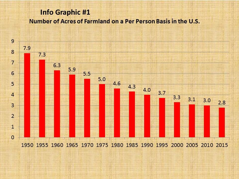 InfoGraphic305