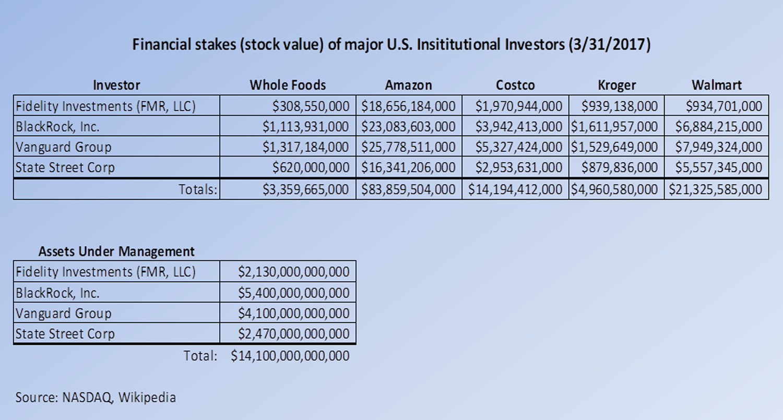 InstitutionalInvestors